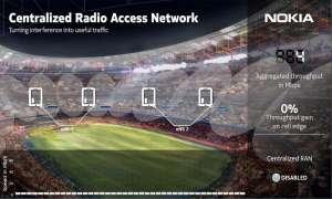 Nokia Networks