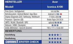 Acer Iconica A100