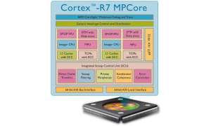 Smartphone-Prozessoren