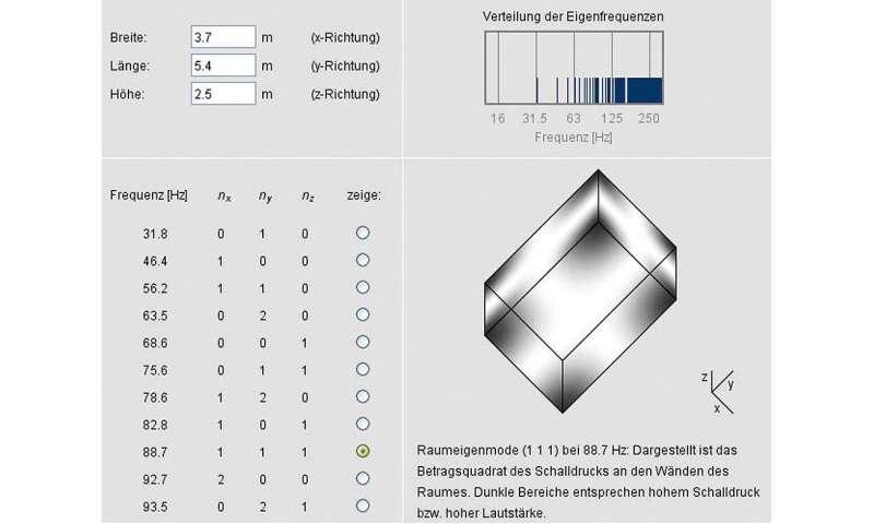 https://www.connect.de/testbericht/musical-fidelity-a-5-5-334002.html ...