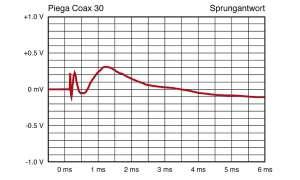 Piega Coax 30