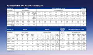Internet via Satellit