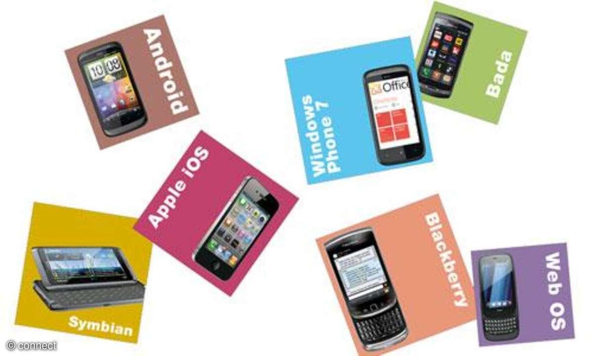 Smartphone Plattformen