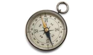 Kompass Schräge Zukunft