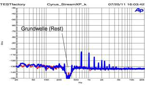 Cyrus Stream XP
