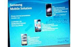 Erste Fakten zum Samsung Galaxy S III?