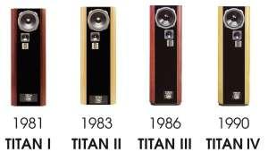 Quadral Titan I-IV
