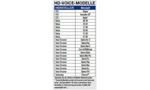 hd voice handys telefone smartphones