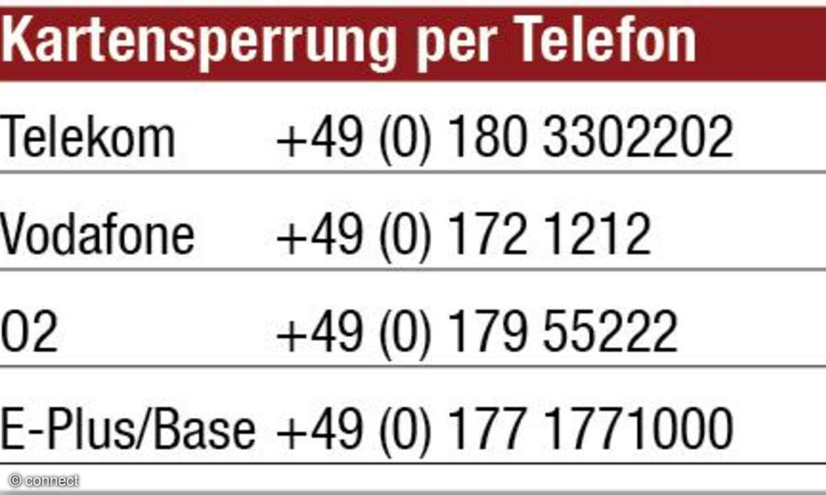 Kartensperrung per Telefon