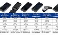Akkus für iPhone 4(S)