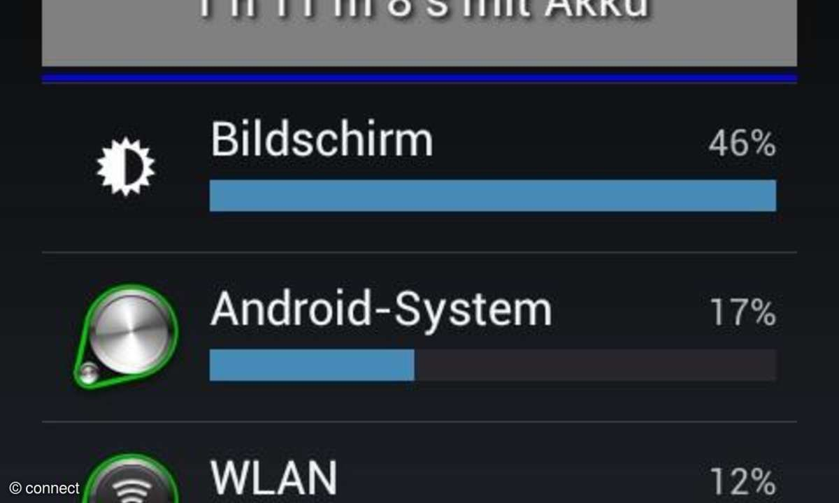 Schritt für Schritt: Stromsparen bei Android-Smartphones