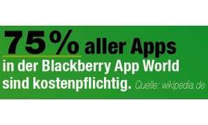 DIe App-Welt in Zahlen