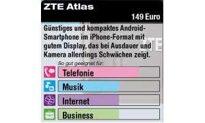 ZTE Atlas