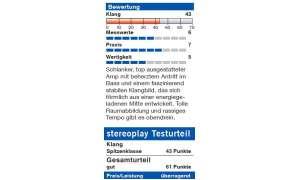 Rotel RA 11 - Bewertung / Testurteil