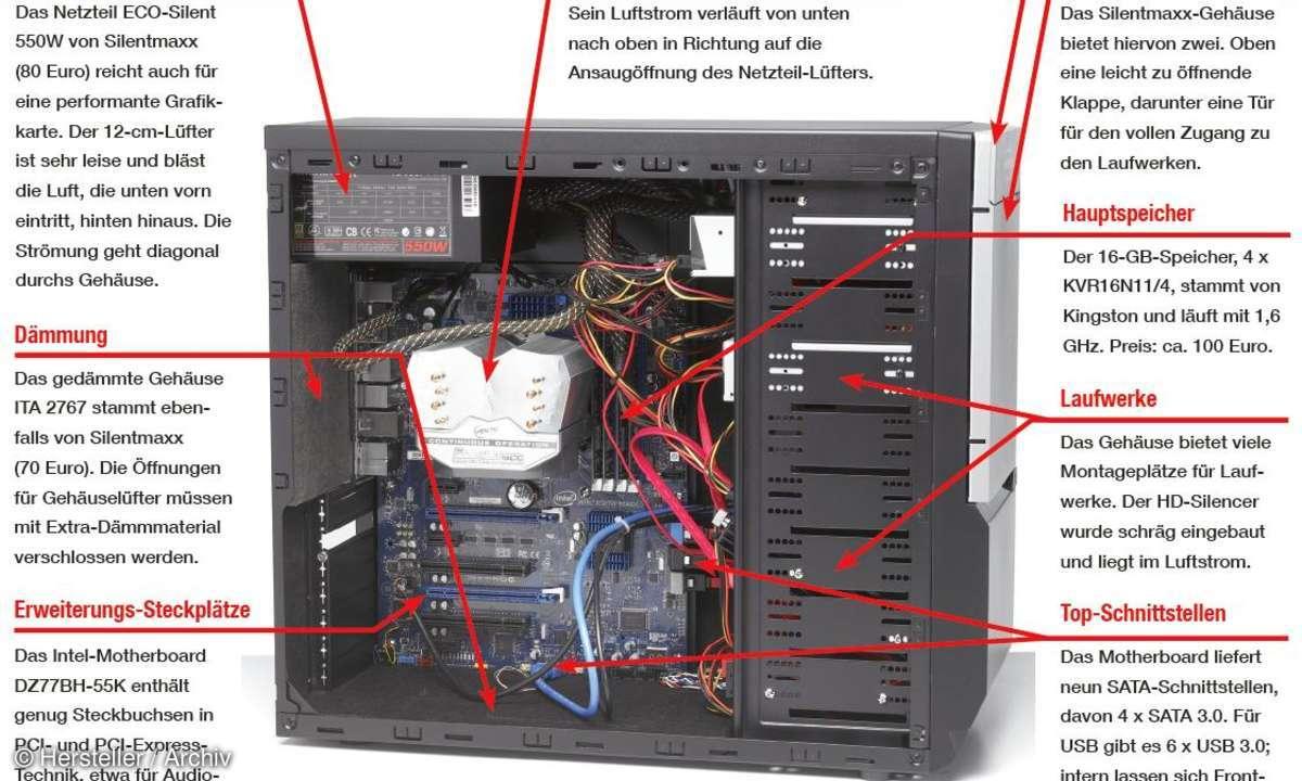 Power-PC im Detail