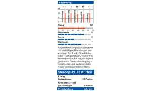 Bewertung / Stereoplay Testurteil: PSB Imagine T