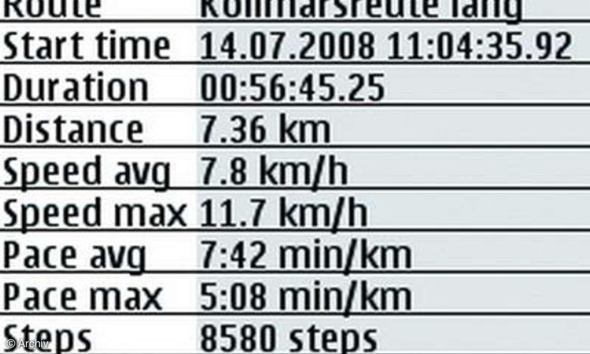 Testbericht Nokia 6220 classic