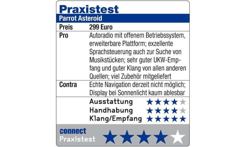Charmant Dreidraht Anhängerleuchten Fotos - Der Schaltplan - greigo.com