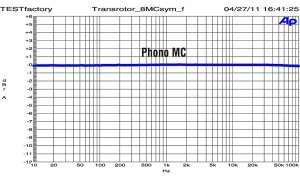 Transrotor Phono 8