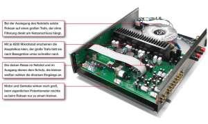 Verstärker Roksan Kandy K 2 (Amp)