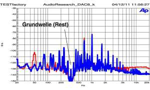 Audio Research DAC 8