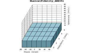 Musical Fidelity AMS 35i