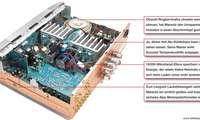 Verstärker Marantz PM 8003