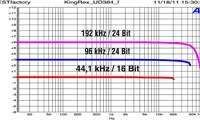 KingRex UD 384