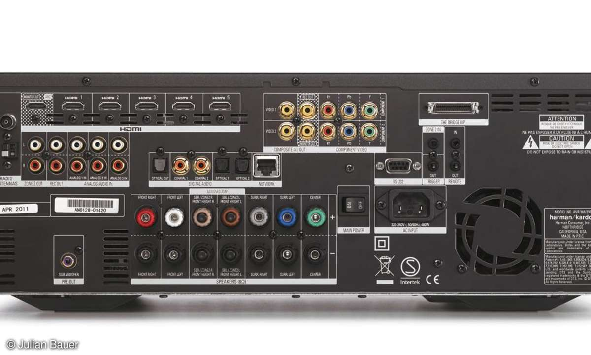 Harman AVR 365