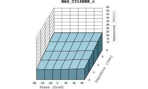 NAD C 316 BEE