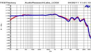Audez'e LCD-2