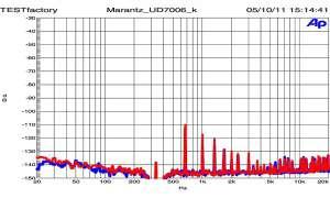 Marantz UD 7006