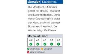 Kompaktlautsprecher-System Mordaunt Short Mezzo 1 / Mezzo 9
