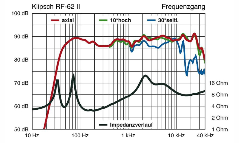 Klipsch-RF-62-II.jpg