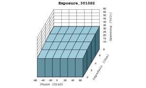 Exposure 3010 S2 Mono