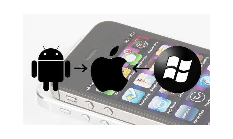 handynummern iphone übertragen