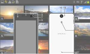 Android Tipps Multimedia