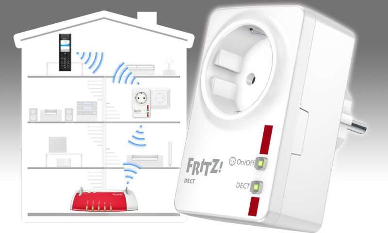 avm powerline und dect steckdosen connect. Black Bedroom Furniture Sets. Home Design Ideas