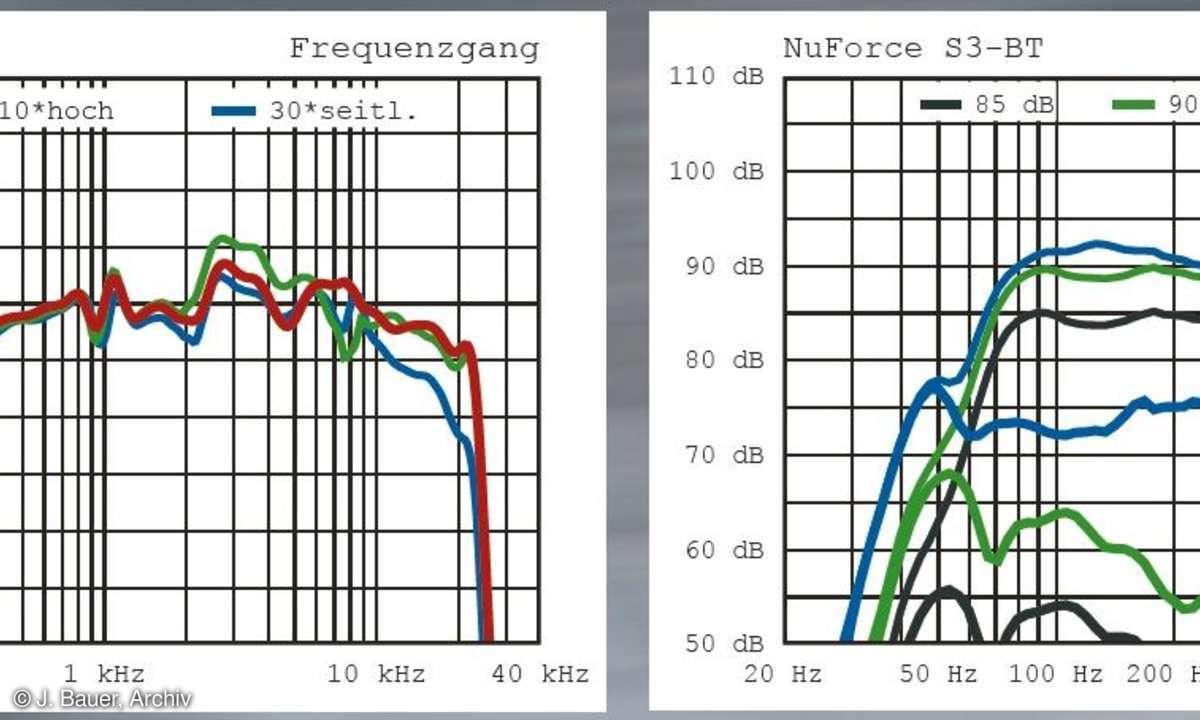 NuForce S3-BT