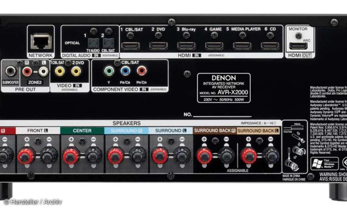 Denon AVR-X2000 - Anschlüsse