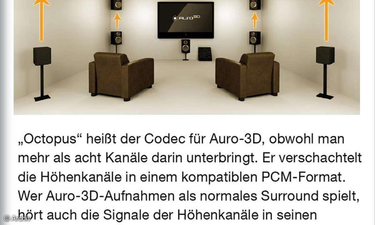 Auro-3D: Die Zukunft