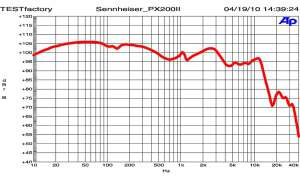 Sennheiser PX 200 II