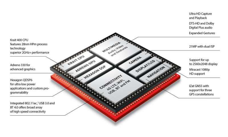 Chip Mobile Tarife
