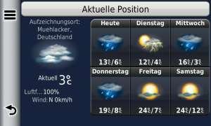 Vorteil Smartphone: Wettervorschau