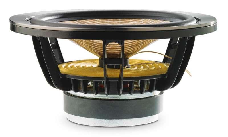 lautsprechertechnik erkl rt so funktionieren boxen. Black Bedroom Furniture Sets. Home Design Ideas