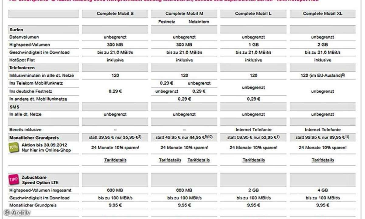 Telekom Tarife und Preise iPhone 5