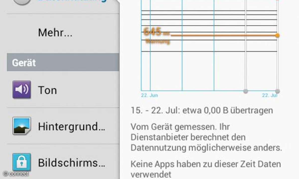 Galaxy Tab 2 10.1 - Kostenkontrolle