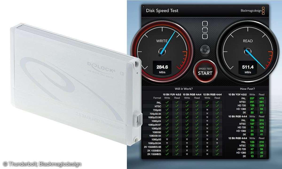 Thunderbolt Gehäuse Delock PA1215 & Disk Speed Test