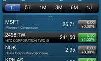 HTC Windows Phone 8X - Screen